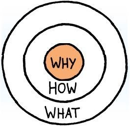 why-Simon-Sinek